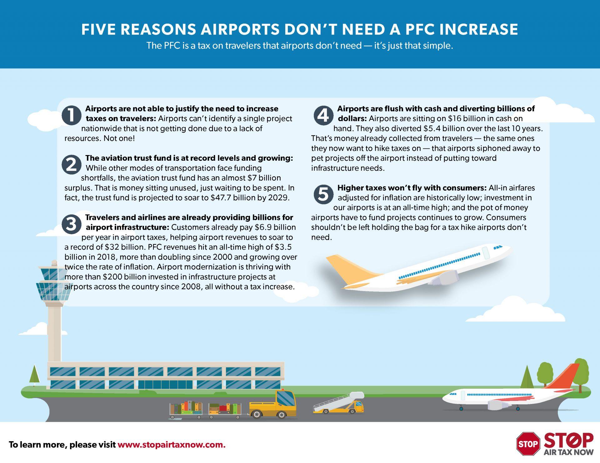 Five Reasons Airports Don't Need A PFC Increase.
